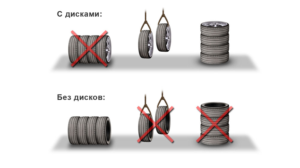 Как хранят шины на дисках